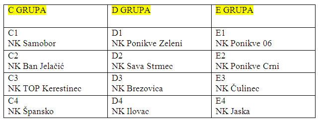cde-grupa